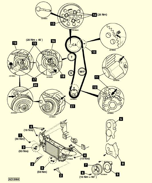 A4 B6b7 A4 B6b7 Wymiana Rozrządu 19 Tdi Avb Awx Avf Audi A4s4